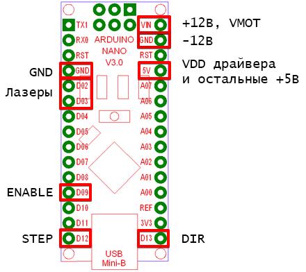 Общая схема сборки 3D сканера
