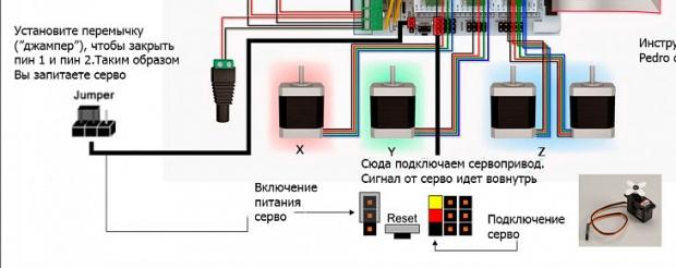 75 Arduino Day y el protocolo de comunicaciones