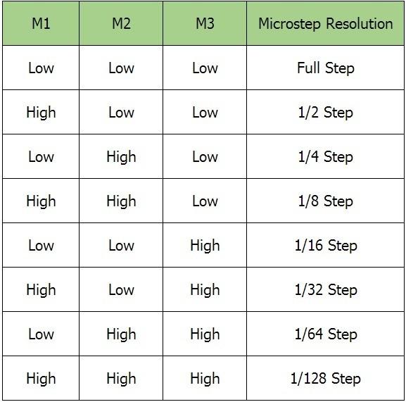 Установка микрошага для LV8729