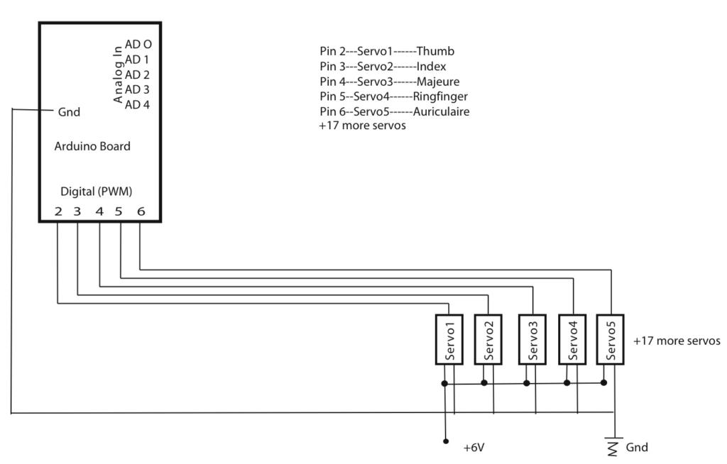 Схема подключения дополнительного питания для сервоприводов InMoov