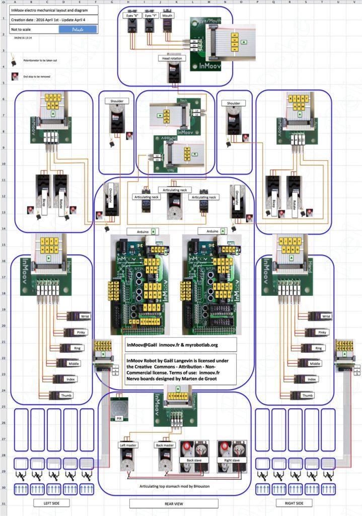Схема подключения сервоприводов к коммутационным платам Nervo Board