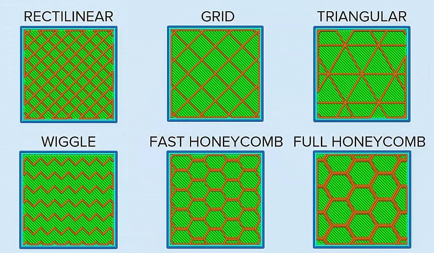 Simplify3D. Часть 3. Настройки процесса печати
